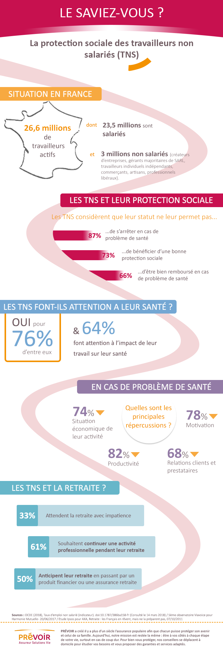 infographie tns